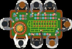 Slim spelen bij Roulette